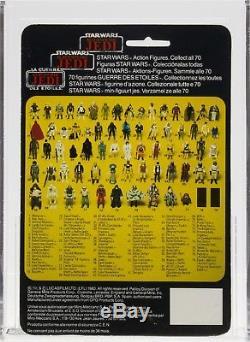 Star Wars 1984 Vintage Tri-logo Boba Fett Lt. Bleu / Non Peint Genou Moc Afa 80
